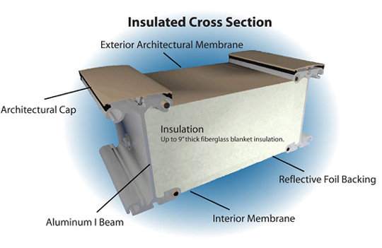 Insulated Cross Section
